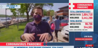 MSNBC Caught Out By Passerby Showing Media Hypocrisy